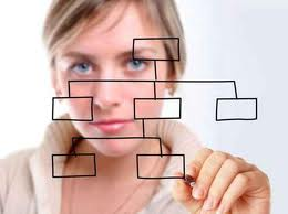 woman with flow chart